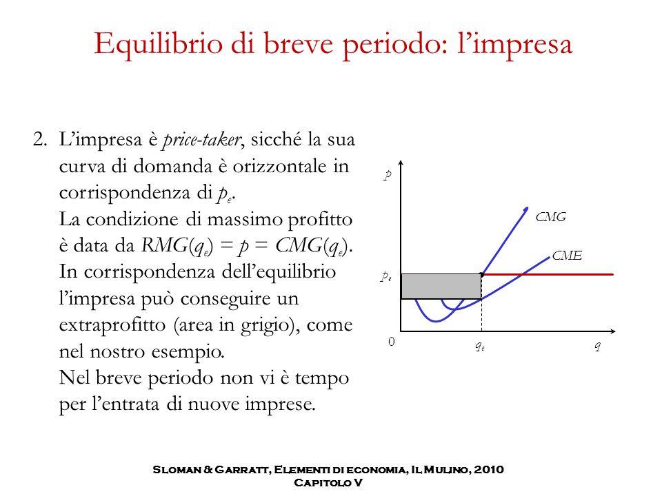 Sloman & Garratt, Elementi di economia, Il Mulino, 2010 Capitolo V Equilibrio di breve periodo: l'impresa 2.L'impresa è price-taker, sicché la sua curva di domanda è orizzontale in corrispondenza di p e.