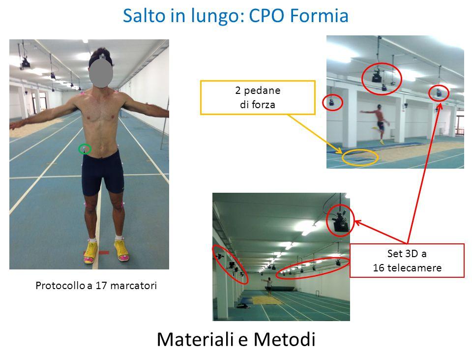 Salto in lungo: CPO Formia Materiali e Metodi Protocollo a 17 marcatori Set 3D a 16 telecamere 2 pedane di forza