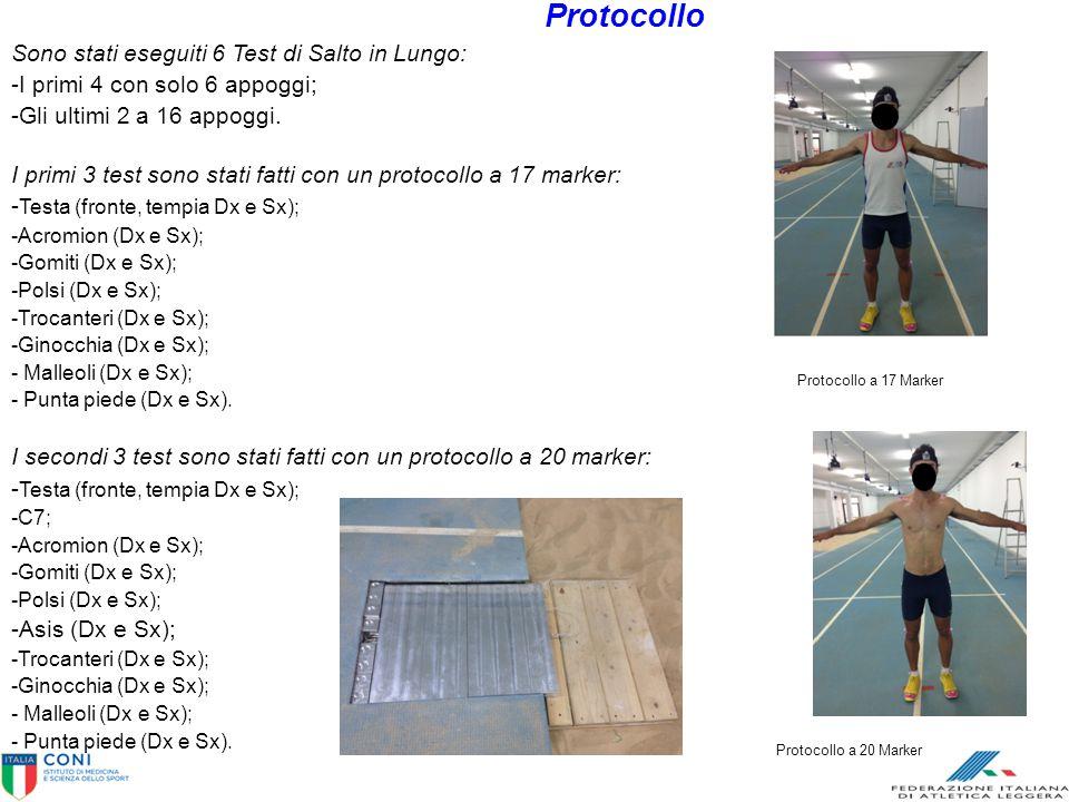 Protocollo Sono stati eseguiti 6 Test di Salto in Lungo: -I primi 4 con solo 6 appoggi; -Gli ultimi 2 a 16 appoggi. I primi 3 test sono stati fatti co