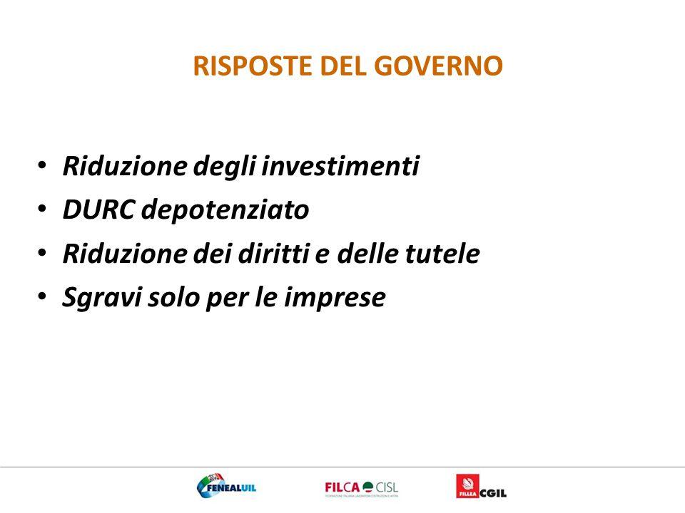 RISPOSTE DEL GOVERNO Riduzione degli investimenti DURC depotenziato Riduzione dei diritti e delle tutele Sgravi solo per le imprese