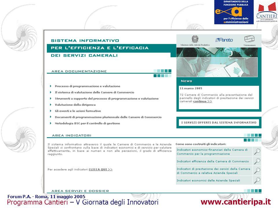 www.cantieripa.it Programma Cantieri – V Giornata degli Innovatori Forum P.A. - Roma, 11 maggio 2005