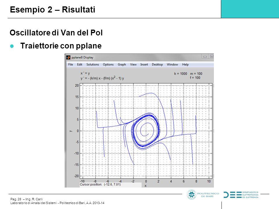 Pag.28 – Ing. R. Carli Laboratorio di Analisi dei Sistemi - Politecnico di Bari, A.A.