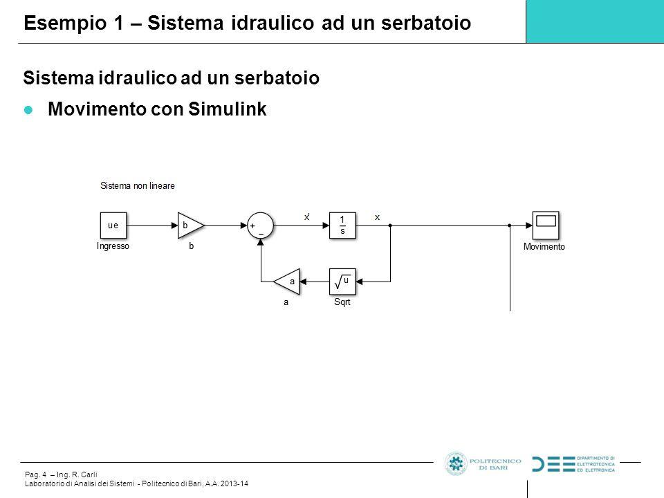 Pag.4 – Ing. R. Carli Laboratorio di Analisi dei Sistemi - Politecnico di Bari, A.A.