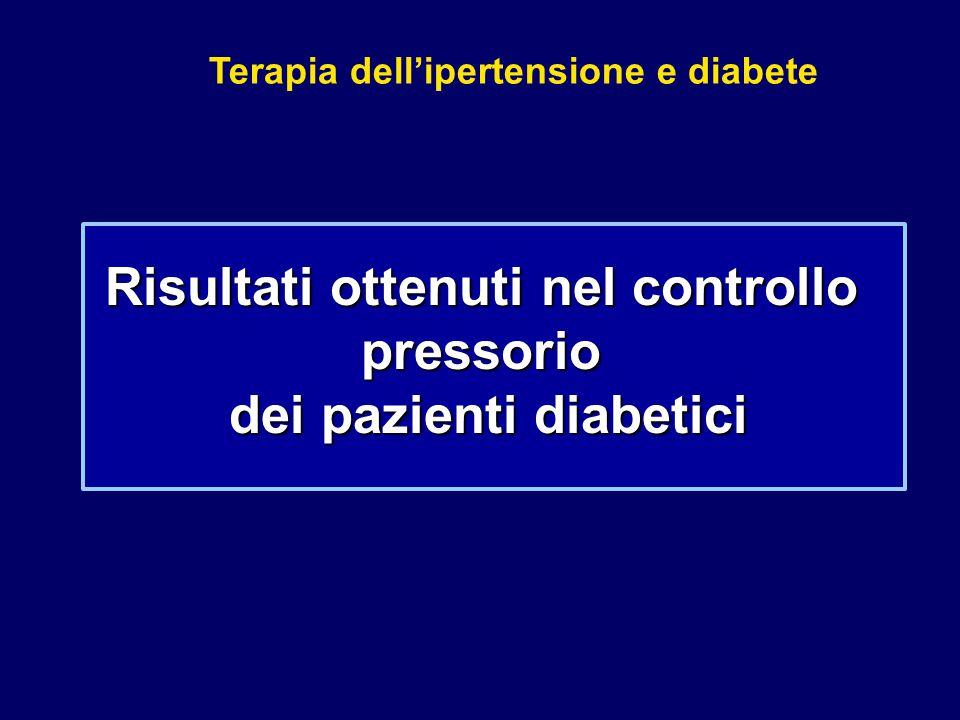 Terapia dell'ipertensione e diabete Risultati ottenuti nel controllo pressorio dei pazienti diabetici dei pazienti diabetici