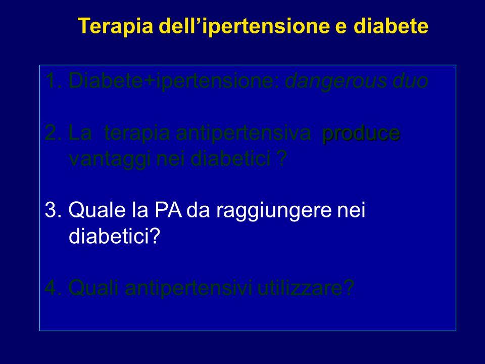 Terapia dell'ipertensione e diabete 1. Diabete+ipertensione: dangerous duo produce 2. La terapia antipertensiva produce vantaggi nei diabetici ? 3. Qu