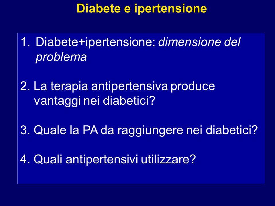 Diabete e ipertensione 1.Diabete+ipertensione: dimensione del problema 2. La terapia antipertensiva produce vantaggi nei diabetici? 3. Quale la PA da