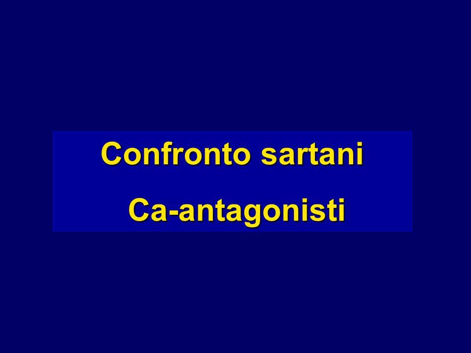 Confronto sartani Ca-antagonisti Ca-antagonisti