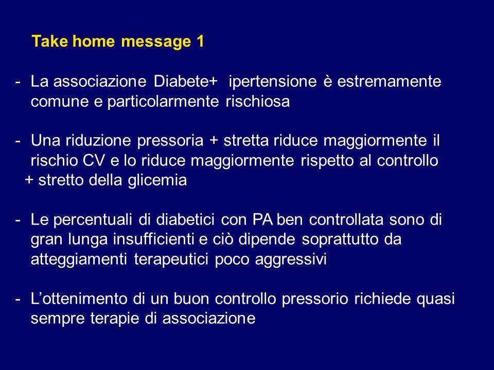 Take home message 1 -La associazione Diabete+ ipertensione è estremamente comune e particolarmente rischiosa -Una riduzione pressoria + stretta riduce