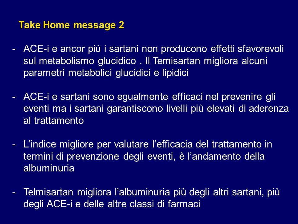Take Home message 2 -ACE-i e ancor più i sartani non producono effetti sfavorevoli sul metabolismo glucidico. Il Temisartan migliora alcuni parametri