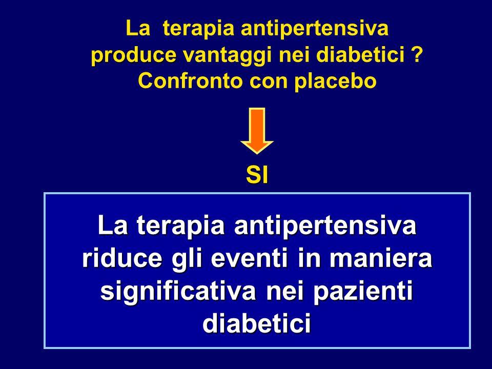 SI produce La terapia antipertensiva produce vantaggi nei diabetici ? Confronto con placebo La terapia antipertensiva riduce gli eventi in maniera sig