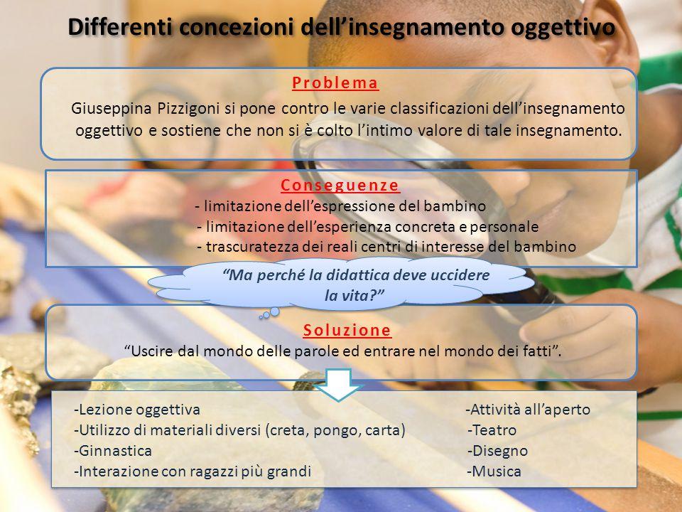 Differenti concezioni dell'insegnamento oggettivo Problema Giuseppina Pizzigoni si pone contro le varie classificazioni dell'insegnamento oggettivo e