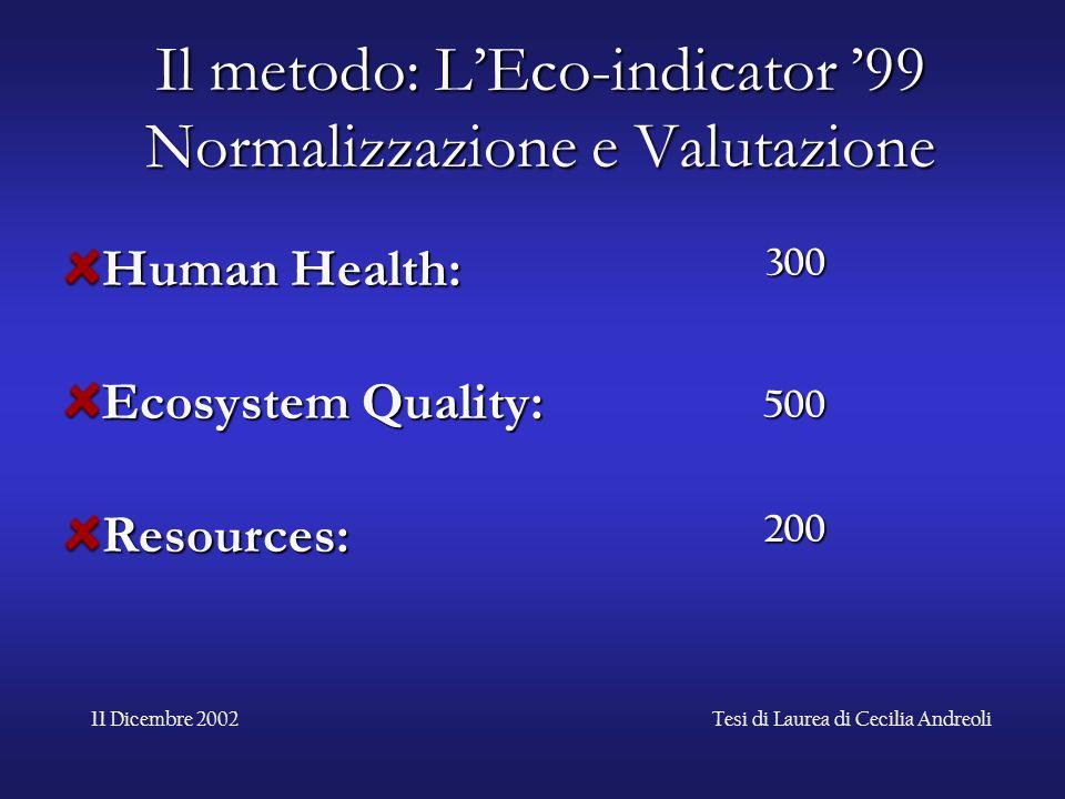 11 Dicembre 2002Tesi di Laurea di Cecilia Andreoli Il metodo: L'Eco-indicator '99 Normalizzazione e Valutazione Human Health: Ecosystem Quality: Resou