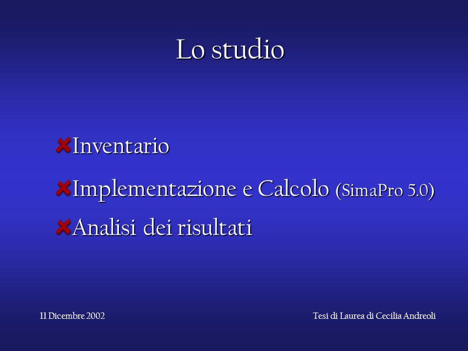 11 Dicembre 2002Tesi di Laurea di Cecilia Andreoli Lo studio Inventario Implementazione e Calcolo (SimaPro 5.0) Analisi dei risultati