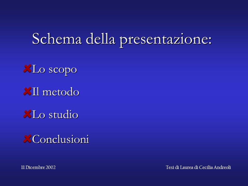 11 Dicembre 2002Tesi di Laurea di Cecilia Andreoli Schema della presentazione: Lo scopo Il metodo Lo studio Conclusioni