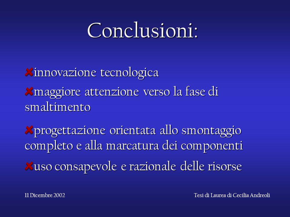 11 Dicembre 2002Tesi di Laurea di Cecilia Andreoli Conclusioni: innovazione tecnologica maggiore attenzione verso la fase di smaltimento progettazione