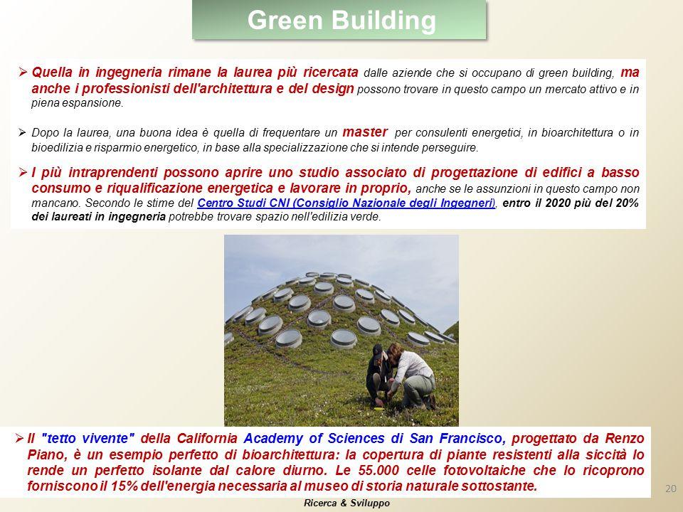 Ricerca & Sviluppo Green Building  Quella in ingegneria rimane la laurea più ricercata dalle aziende che si occupano di green building, ma anche i professionisti dell architettura e del design possono trovare in questo campo un mercato attivo e in piena espansione.