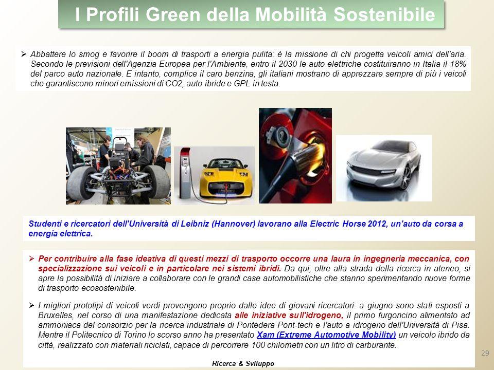 I Profili Green della Mobilità Sostenibile  Abbattere lo smog e favorire il boom di trasporti a energia pulita: è la missione di chi progetta veicoli