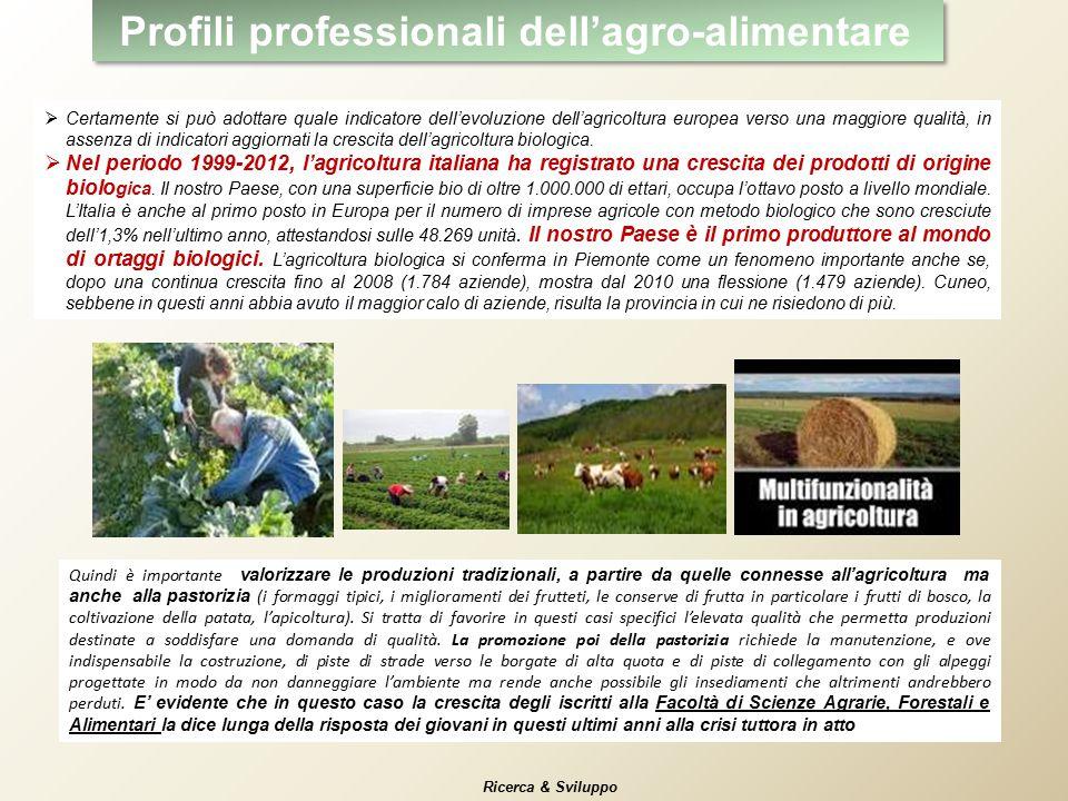 Profili professionali dell'agro-alimentare  Certamente si può adottare quale indicatore dell'evoluzione dell'agricoltura europea verso una maggiore qualità, in assenza di indicatori aggiornati la crescita dell'agricoltura biologica.