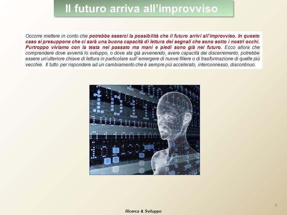 Il futuro arriva all'improvviso Occorre mettere in conto che potrebbe esserci la possibilità che il futuro arrivi all'improvviso.