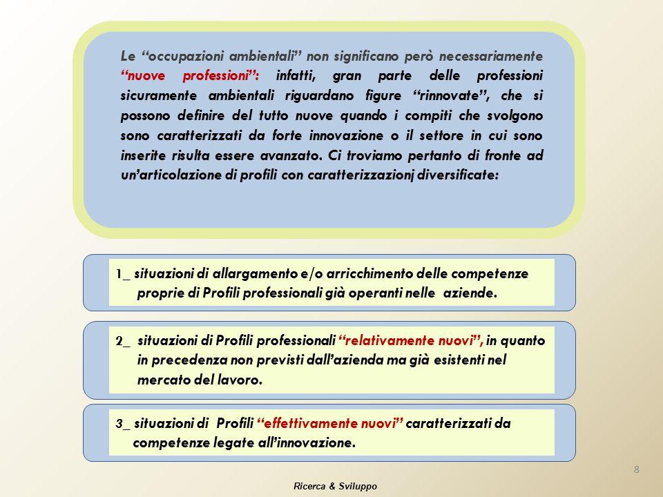 1_ situazioni di allargamento e/o arricchimento delle competenze proprie di Profili professionali già operanti nelle aziende. 2_ situazioni di Profili