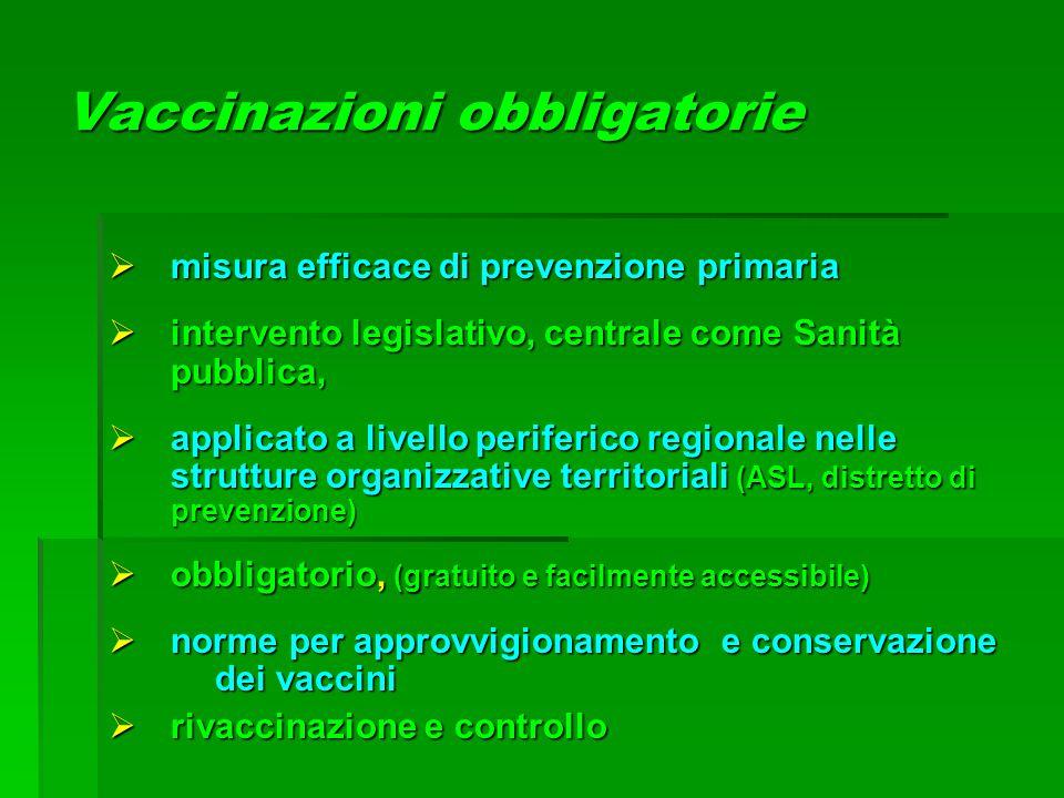 Vaccinazioni obbligatorie  misura efficace di prevenzione primaria  intervento legislativo, centrale come Sanità pubblica,  applicato a livello per