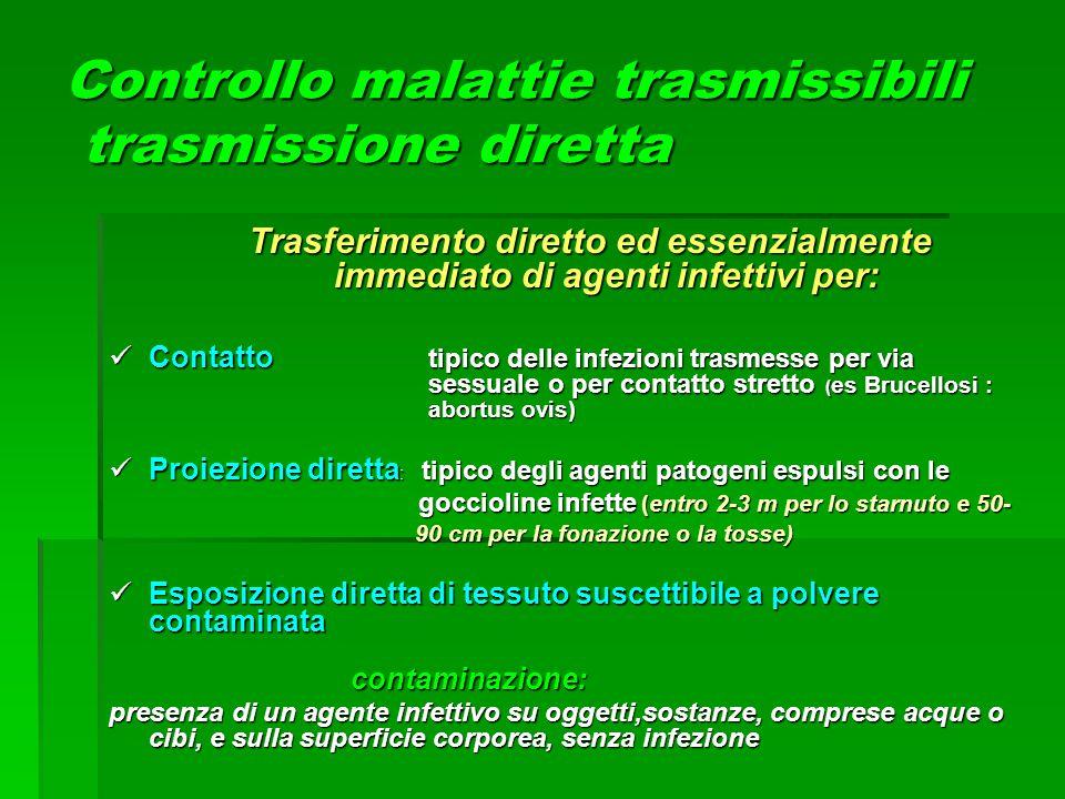 Controllo malattie trasmissibili trasmissione diretta Trasferimento diretto ed essenzialmente immediato di agenti infettivi per: Contatto tipico delle