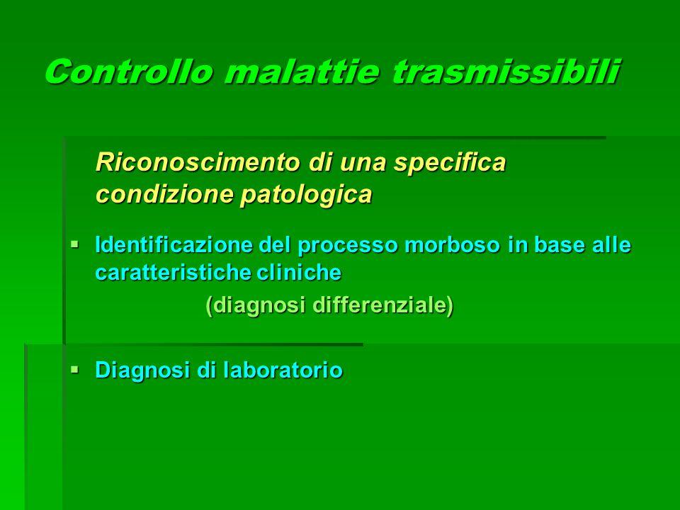 Controllo malattie trasmissibili Riconoscimento di una specifica condizione patologica  Identificazione del processo morboso in base alle caratterist