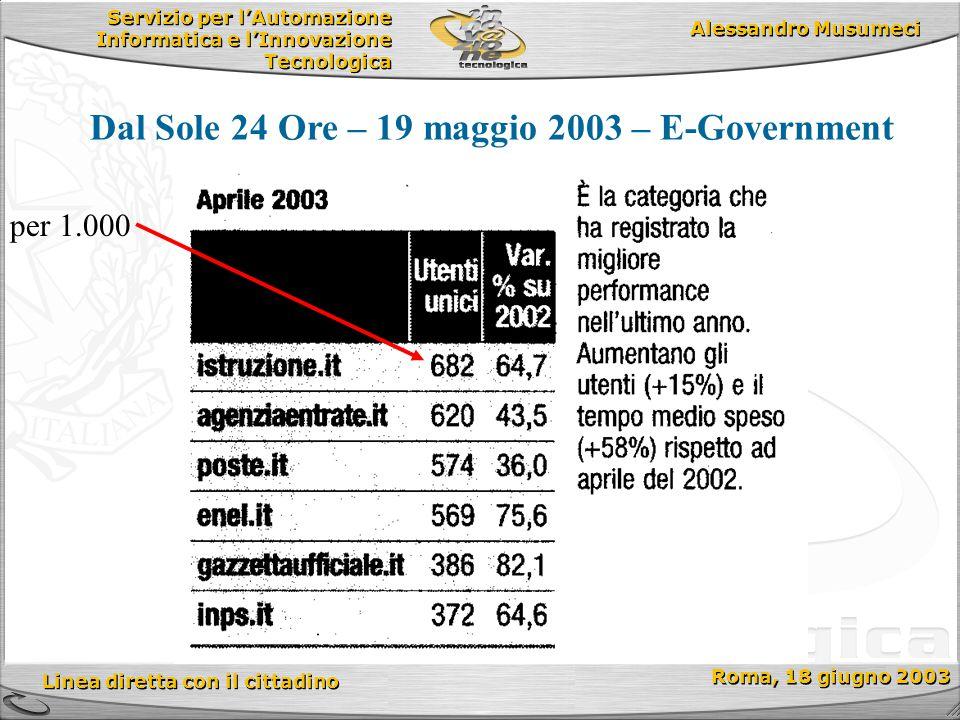 Servizio per l'Automazione Informatica e l'Innovazione Tecnologica Linea diretta con il cittadino Roma, 18 giugno 2003 Alessandro Musumeci Dal Sole 24 Ore – 19 maggio 2003 – E-Government per 1.000