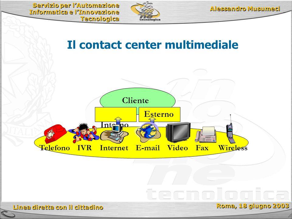 Servizio per l'Automazione Informatica e l'Innovazione Tecnologica Linea diretta con il cittadino Roma, 18 giugno 2003 Alessandro Musumeci Il contact center multimediale Cliente Interno Esterno Telefono IVR Internet E-mail Video Fax Wireless