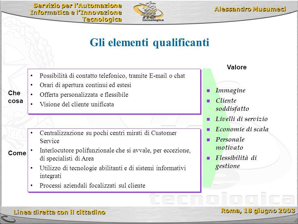 Servizio per l'Automazione Informatica e l'Innovazione Tecnologica Linea diretta con il cittadino Roma, 18 giugno 2003 Alessandro Musumeci Possibilità