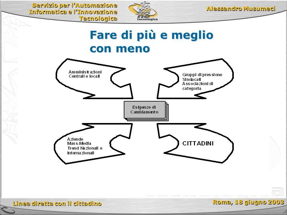 Servizio per l'Automazione Informatica e l'Innovazione Tecnologica Linea diretta con il cittadino Roma, 18 giugno 2003 Alessandro Musumeci Fare di più e meglio con meno