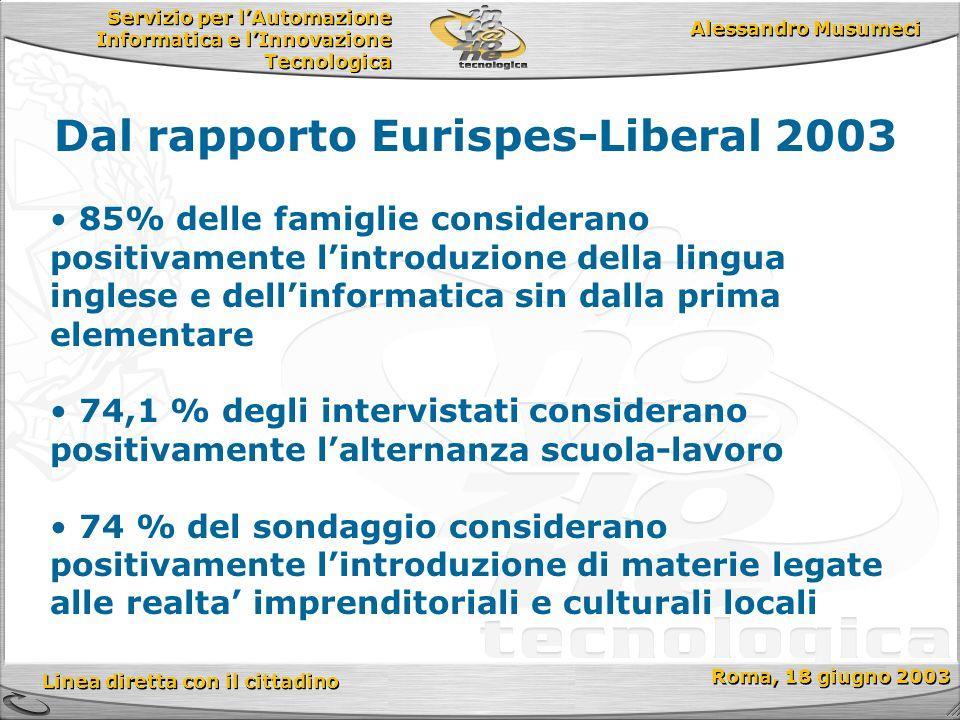 Servizio per l'Automazione Informatica e l'Innovazione Tecnologica Linea diretta con il cittadino Roma, 18 giugno 2003 Alessandro Musumeci Dal rapport