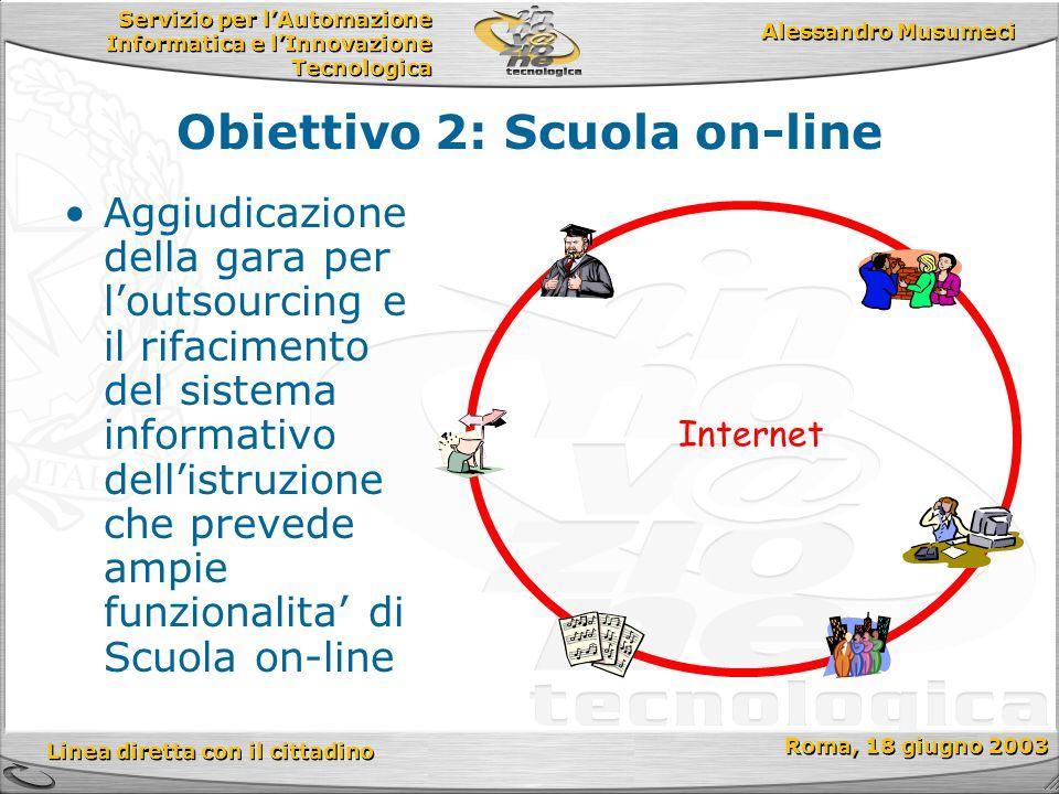 Servizio per l'Automazione Informatica e l'Innovazione Tecnologica Linea diretta con il cittadino Roma, 18 giugno 2003 Alessandro Musumeci Obiettivo 2
