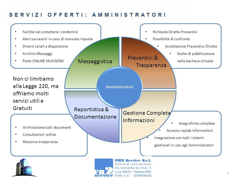 Archiviazione tutti documenti Consultazioni online Massima trasparenza Anagrafiche complete Accesso rapido informazioni Integrazione con tutti i siste