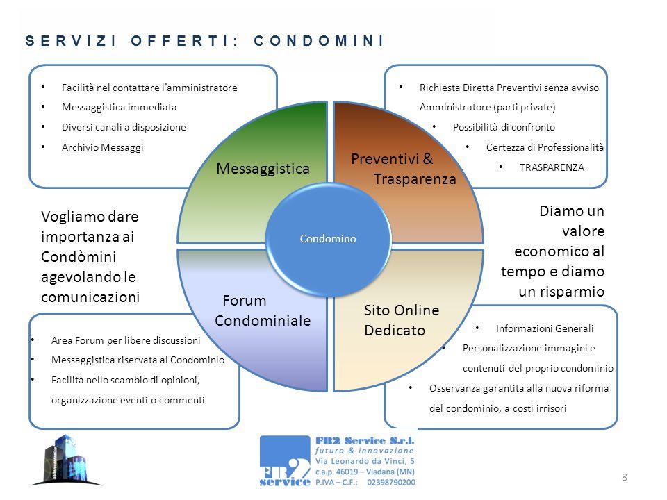 Area Forum per libere discussioni Messaggistica riservata al Condominio Facilità nello scambio di opinioni, organizzazione eventi o commenti Informazi