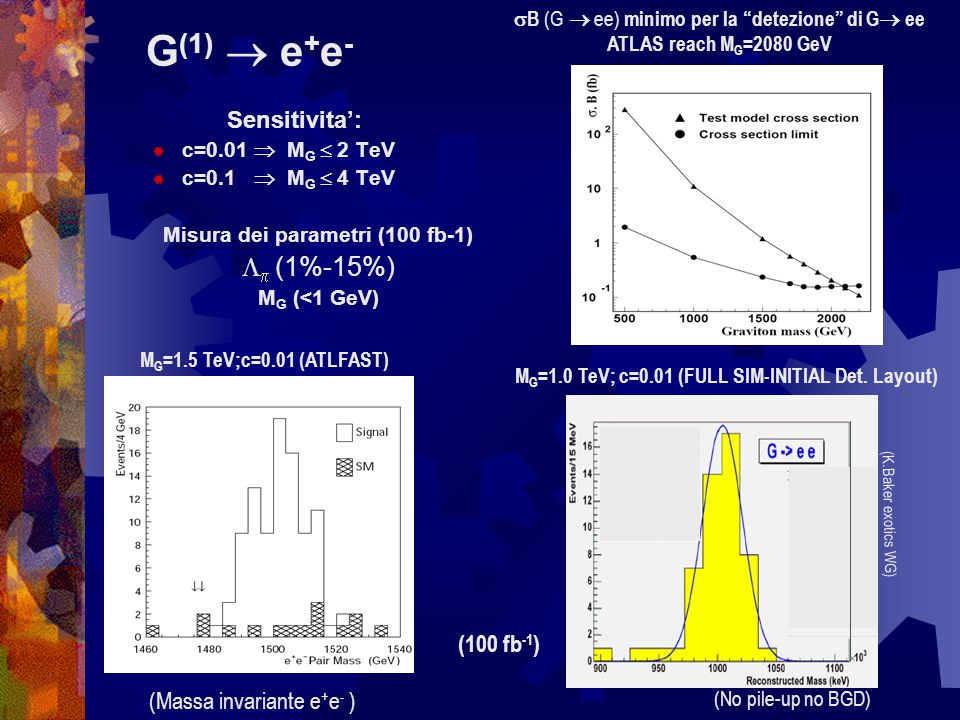 Sensitivita':  c=0.01  M G  2 TeV  c=0.1  M G  4 TeV Misura dei parametri (100 fb-1)   (1%-15%) M G (<1 GeV) (100 fb -1 ) M G =1.5 TeV;c=0.01 (ATLFAST) G (1)  e + e - (Massa invariante e + e - ) M G =1.0 TeV; c=0.01 (FULL SIM-INITIAL Det.