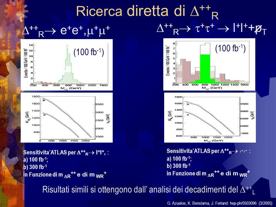 Ricerca diretta di  ++ R  ++ R  e + e +,  +  + (100 fb -1 ) G.
