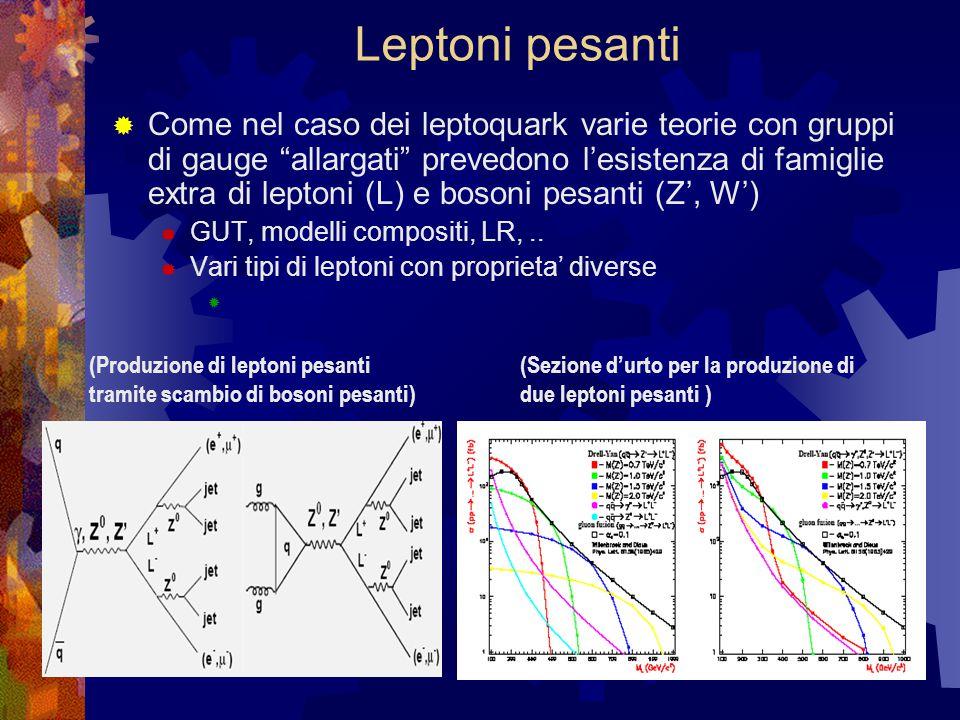 Leptoni pesanti  Come nel caso dei leptoquark varie teorie con gruppi di gauge allargati prevedono l'esistenza di famiglie extra di leptoni (L) e bosoni pesanti (Z', W')  GUT, modelli compositi, LR,..