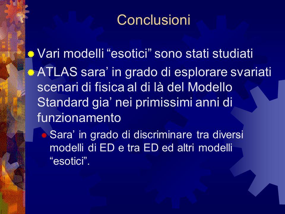 Conclusioni  Vari modelli esotici sono stati studiati  ATLAS sara' in grado di esplorare svariati scenari di fisica al di là del Modello Standard gia' nei primissimi anni di funzionamento  Sara' in grado di discriminare tra diversi modelli di ED e tra ED ed altri modelli esotici .