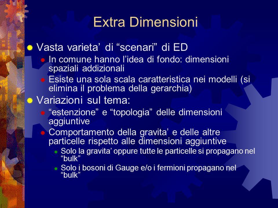 Extra Dimensioni  Vasta varieta' di scenari di ED  In comune hanno l'idea di fondo: dimensioni spaziali addizionali  Esiste una sola scala caratteristica nei modelli (si elimina il problema della gerarchia)  Variazioni sul tema:  estenzione e topologia delle dimensioni aggiuntive  Comportamento della gravita' e delle altre particelle rispetto alle dimensioni aggiuntive  Solo la gravita' oppure tutte le particelle si propagano nel bulk  Solo i bosoni di Gauge e/o i fermioni propagano nel bulk