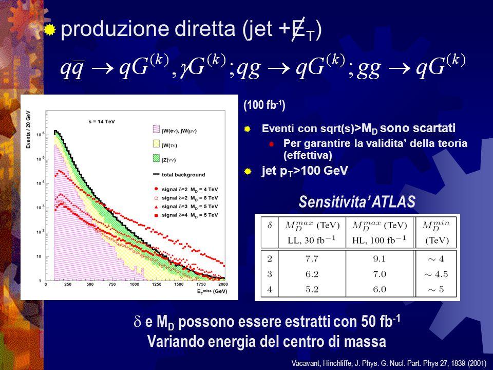 ED (TeV -1 )  Una sola ED (TeV -1 ), solo i bosoni propagano nel bulk  I fermioni sono confinati su brane 4D fisse in uno (M1) o due (M2) punti del bulk 5D  Spettro KK: M 2 n ~M 2 0 +n 2 M 2 c ; M c =1/R c ( R c r.