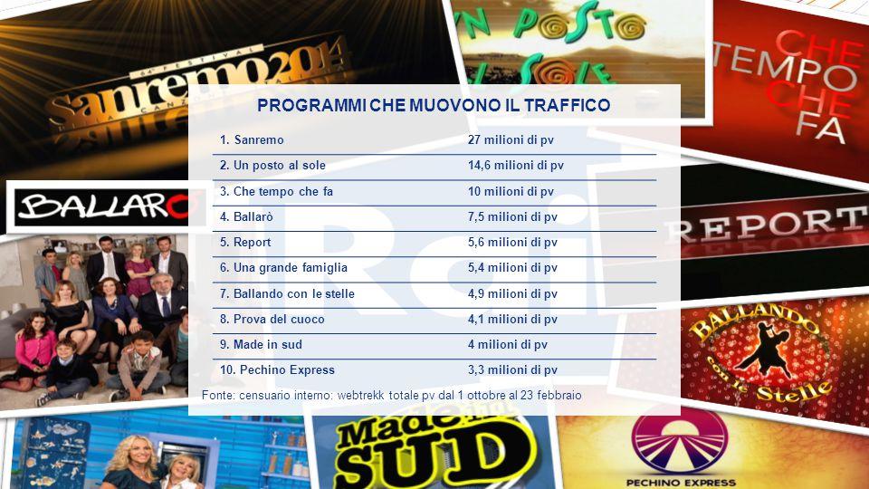 PROGRAMMI CHE MUOVONO IL TRAFFICO DATI DI NAVIGAZIONE E PERFORMANCE DOMINIO RAI 1.