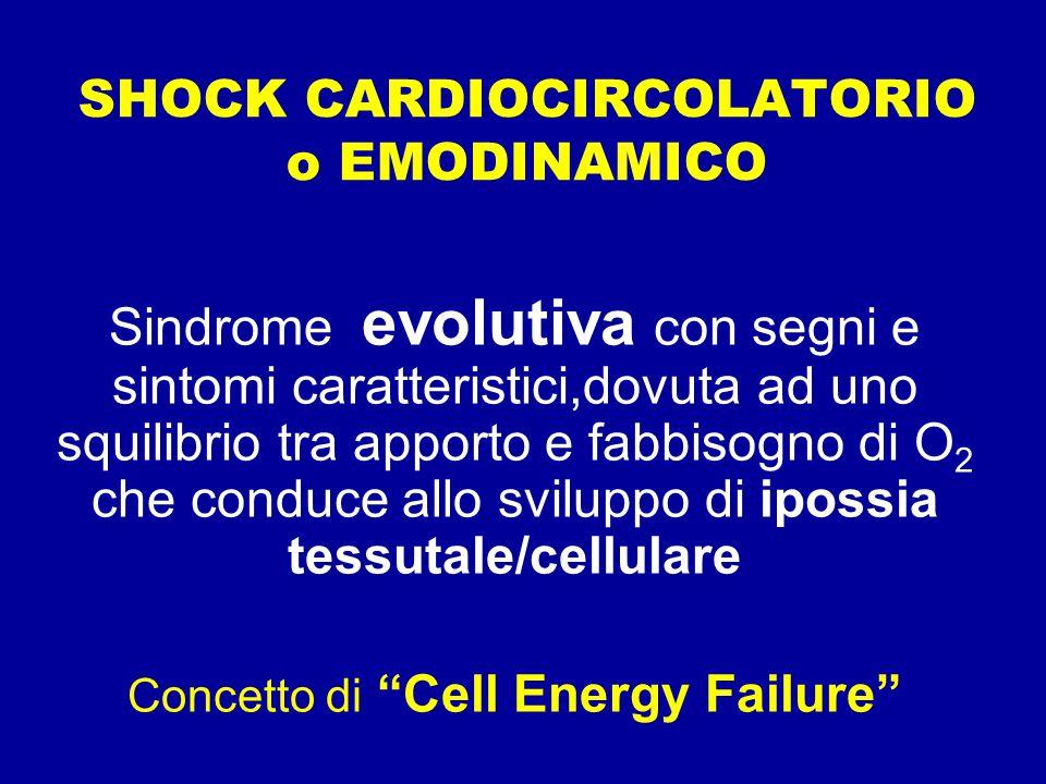 SHOCK CARDIOCIRCOLATORIO o EMODINAMICO Sindrome evolutiva con segni e sintomi caratteristici,dovuta ad uno squilibrio tra apporto e fabbisogno di O 2