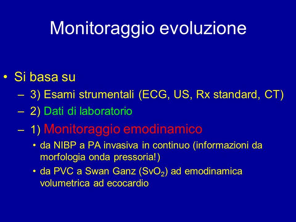 Monitoraggio evoluzione Si basa su – 3) Esami strumentali (ECG, US, Rx standard, CT) – 2) Dati di laboratorio – 1) Monitoraggio emodinamico da NIBP a