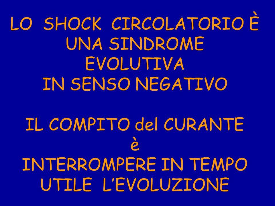 LO SHOCK CIRCOLATORIO È UNA SINDROME EVOLUTIVA IN SENSO NEGATIVO IL COMPITO del CURANTE è INTERROMPERE IN TEMPO UTILE L'EVOLUZIONE