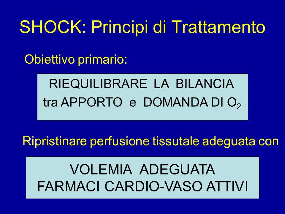 SHOCK: Principi di Trattamento Obiettivo primario: RIEQUILIBRARE LA BILANCIA tra APPORTO e DOMANDA DI O 2 Ripristinare perfusione tissutale adeguata c