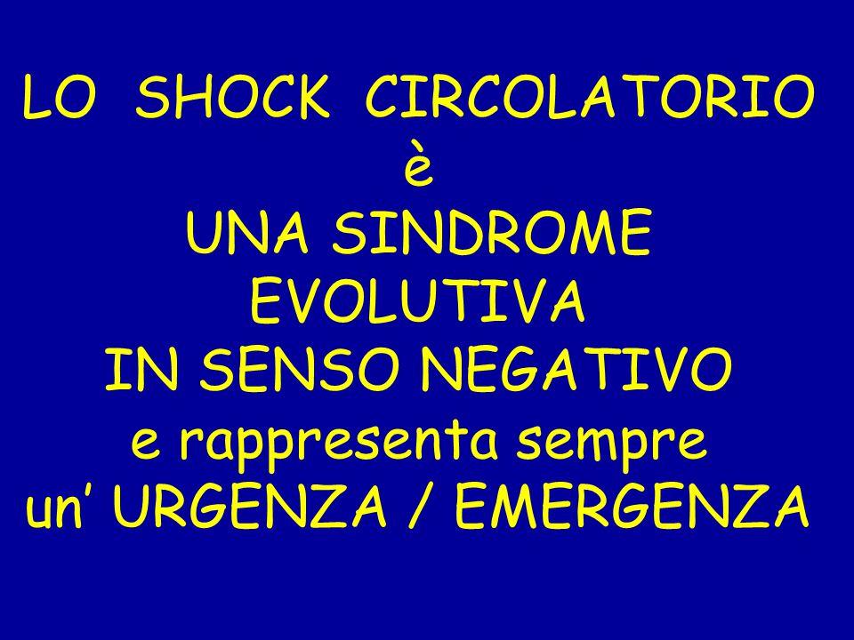 Clinica dello SHOCK Sintomi cutanei: ipo (iper)termia, cianosi, marezzature, sudorazione, ritardato refilling capillare Causa: vasocostrizione,vasodilatazione,vasoplegia, perfusione inadeguata Oliguria (diuresi < 0.5 ml/kg/h) anuria Causa : riduzione e redistribuzione flusso ematico renale, attivazione meccanismi di preservazione volemia