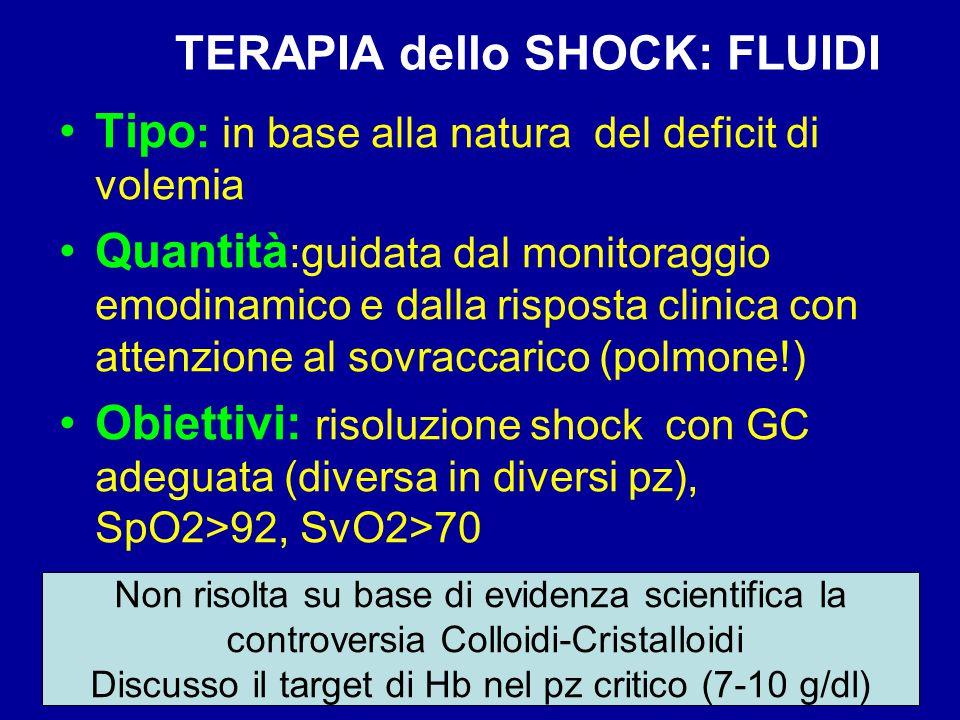 TERAPIA dello SHOCK: FLUIDI Tipo : in base alla natura del deficit di volemia Quantità :guidata dal monitoraggio emodinamico e dalla risposta clinica
