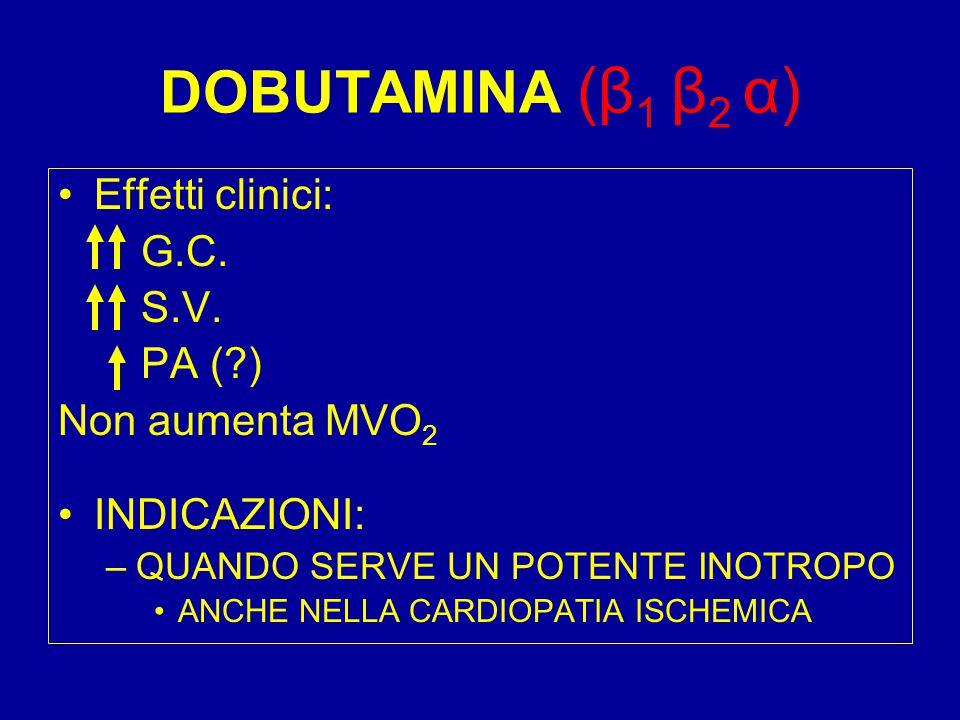 DOBUTAMINA (β 1 β 2 α) Effetti clinici: G.C. S.V. PA (?) Non aumenta MVO 2 INDICAZIONI: –QUANDO SERVE UN POTENTE INOTROPO ANCHE NELLA CARDIOPATIA ISCH