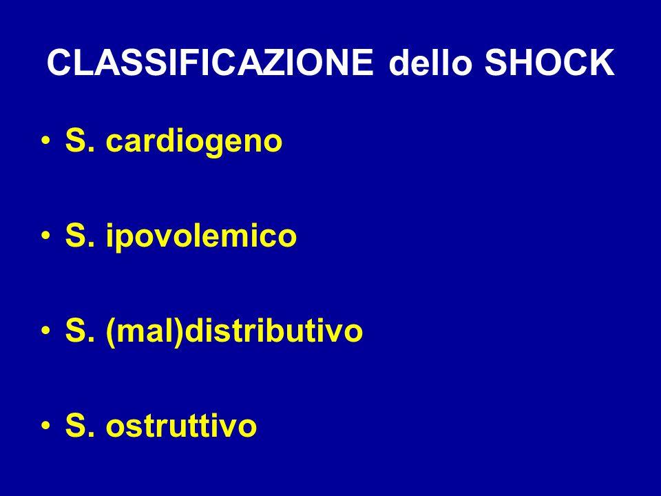 CLASSIFICAZIONE dello SHOCK S. cardiogeno S. ipovolemico S. (mal)distributivo S. ostruttivo